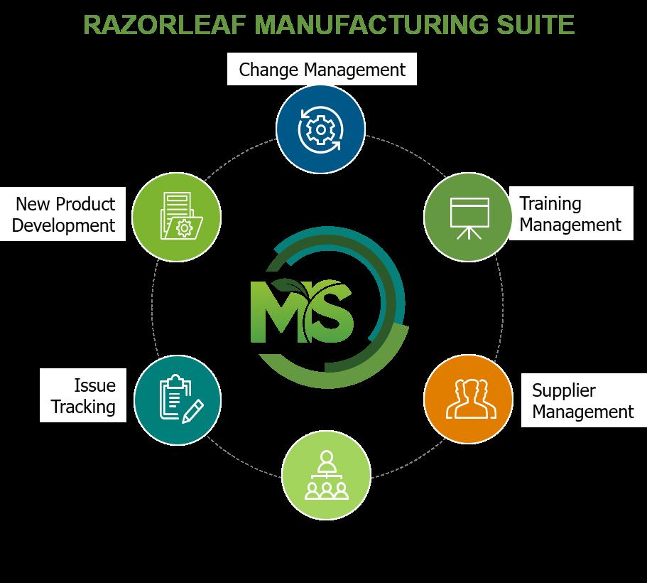 Manufacturing Suite for Aras