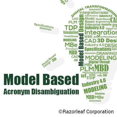 Model Based Acronyms